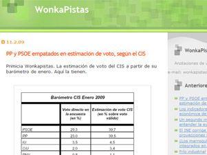 El CIS investiga por qué un blog ha filtrado su último barómetro