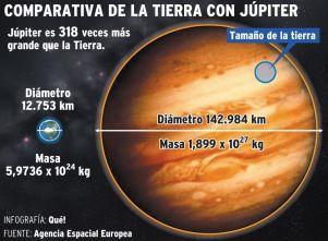 Se descubre un impacto gigante sobre Júpiter