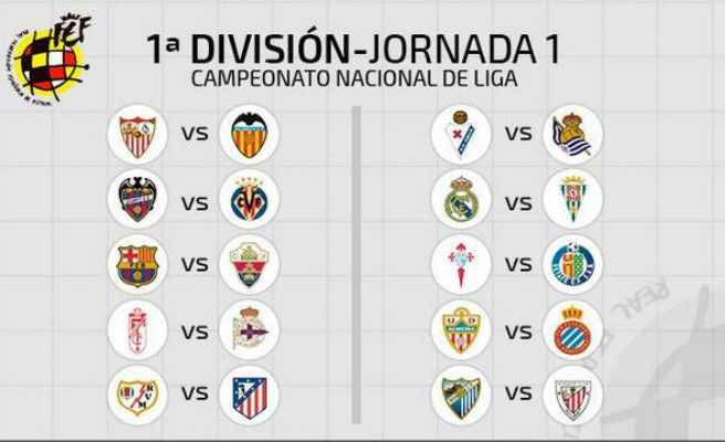 calendario de liga real madrid: