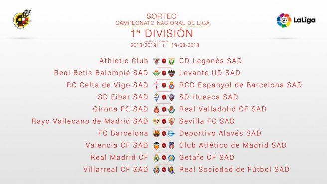 Calendario De La Liga Espanola De Futbol.Ya Se Conoce El Calendario De La Liga Espanola Para La Temporada
