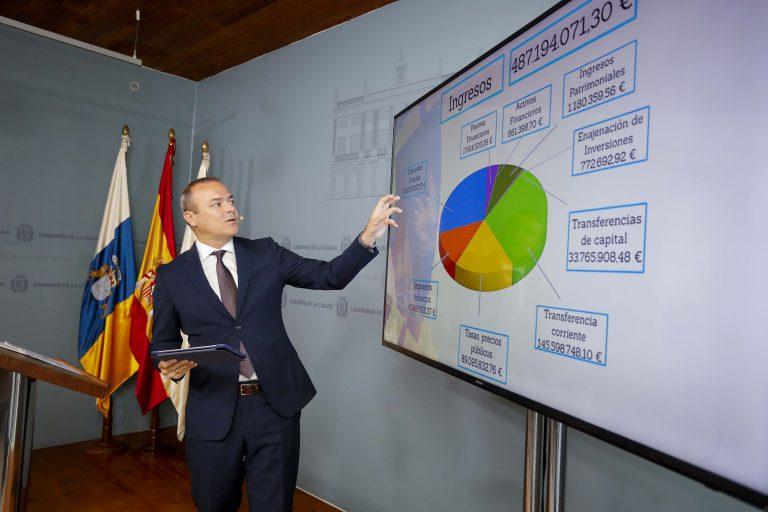 El Ayuntamiento liquida sus cuentas con un nivel de deuda cero y 68 millones de euros de superávit