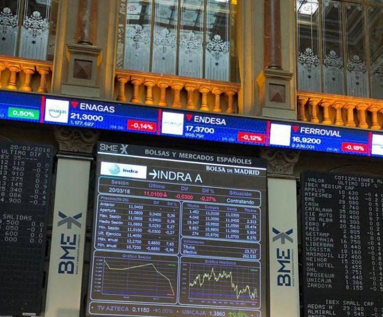 El Ibex cede un 0,55% bajo la presión de la gran banca