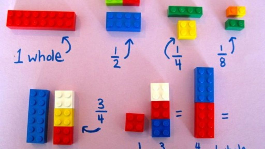 lego-matematicas