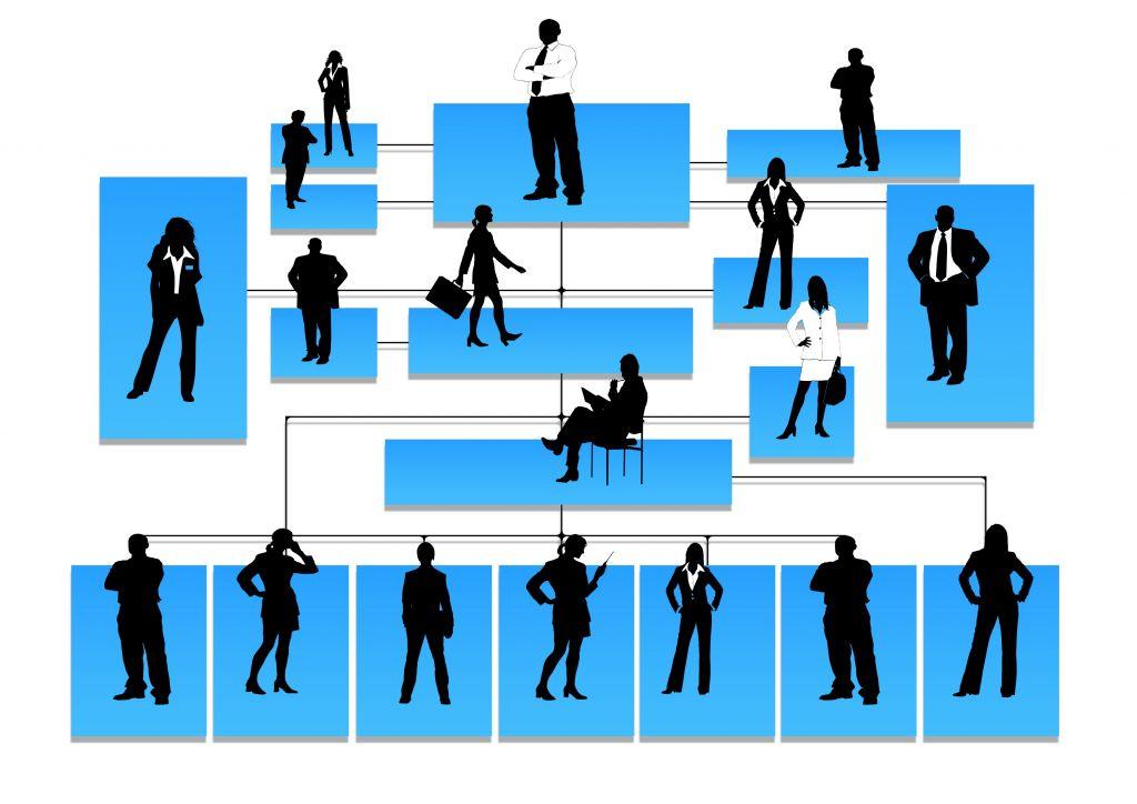 Qué es un organigrama