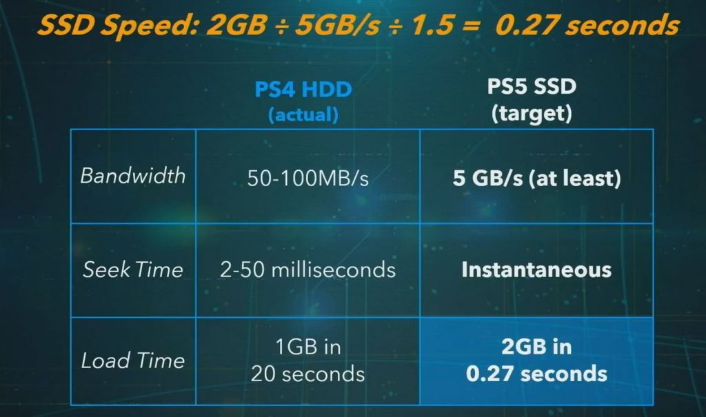 ssd ps5