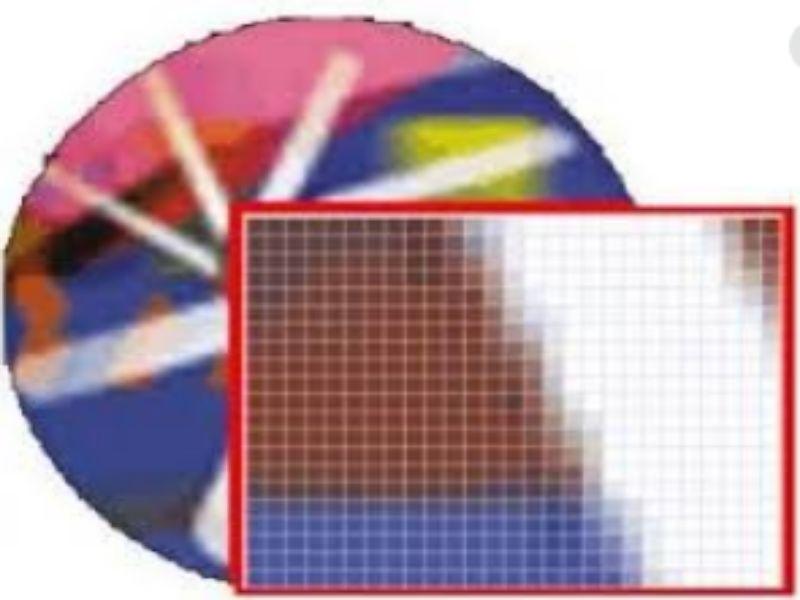 importacia del pixel