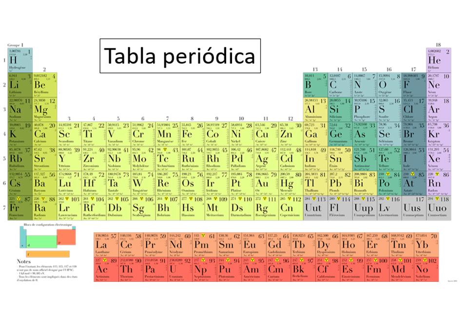 La tabla periódica y el número atómico