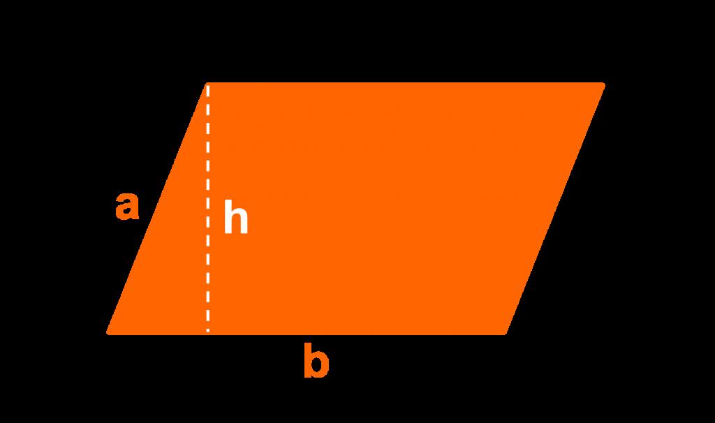Circunferencia del paralelogramo