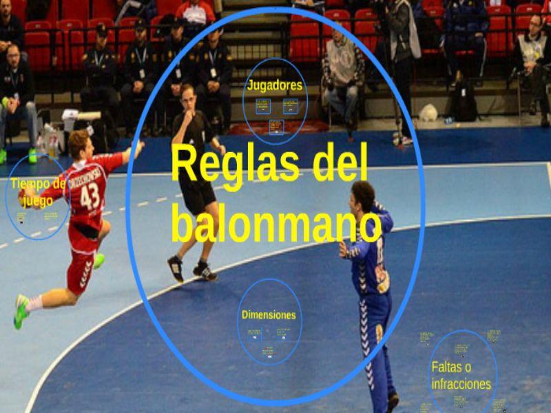 reglas del balonmano
