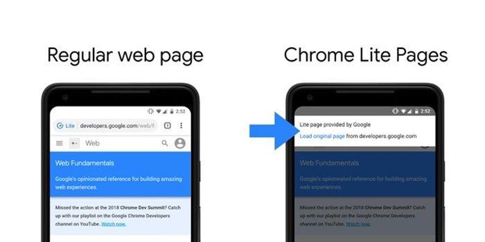 Medidas a tomar en cuenta  con Google Lite