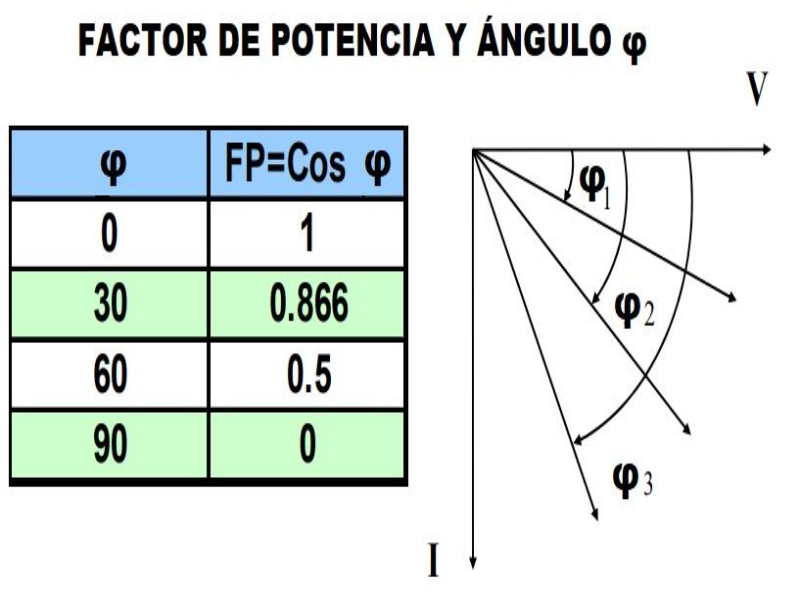 beneficios de un fp