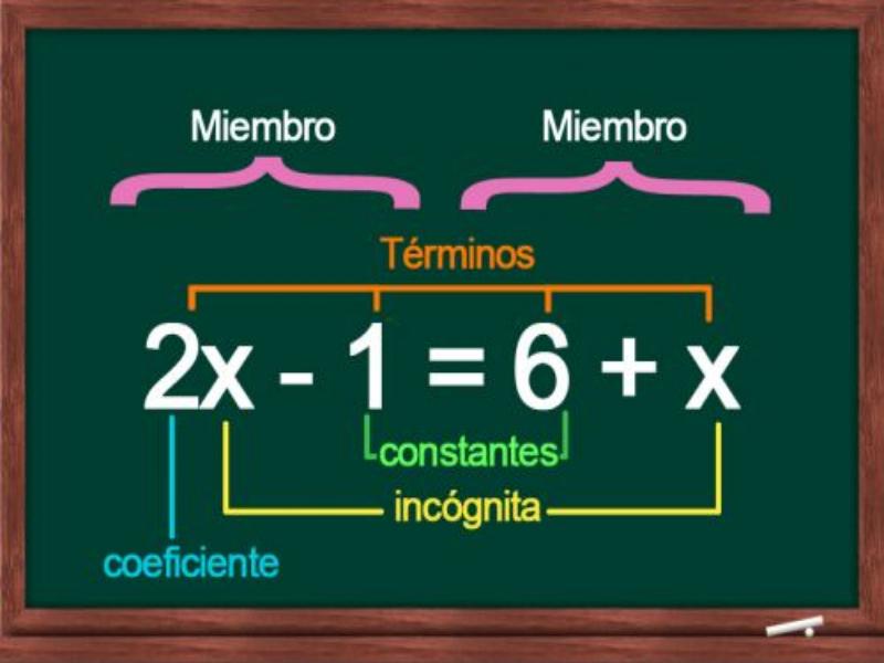 partes de una ecuacion