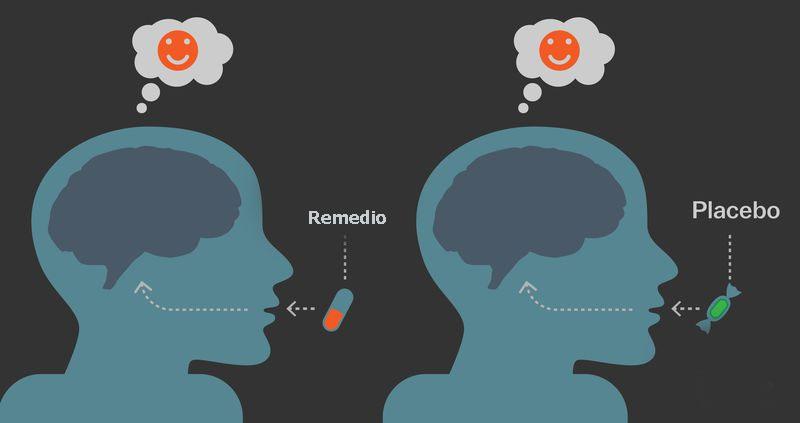 El efecto placebo y la mente humana