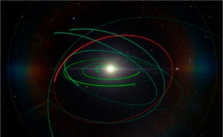 Qué es la órbita