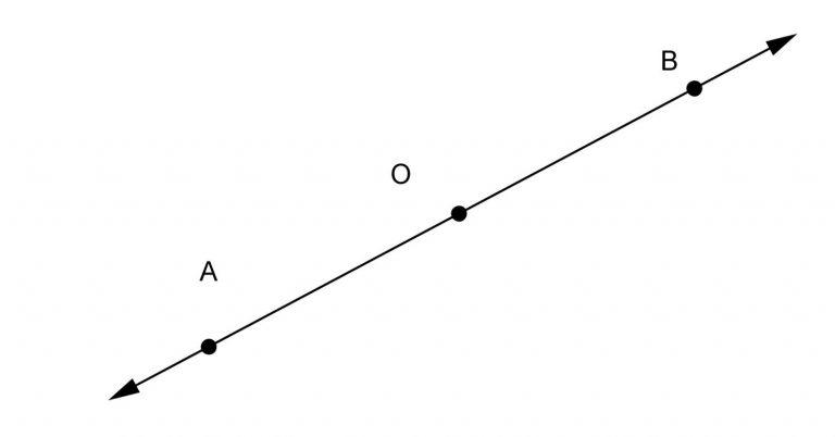 Qué es una recta