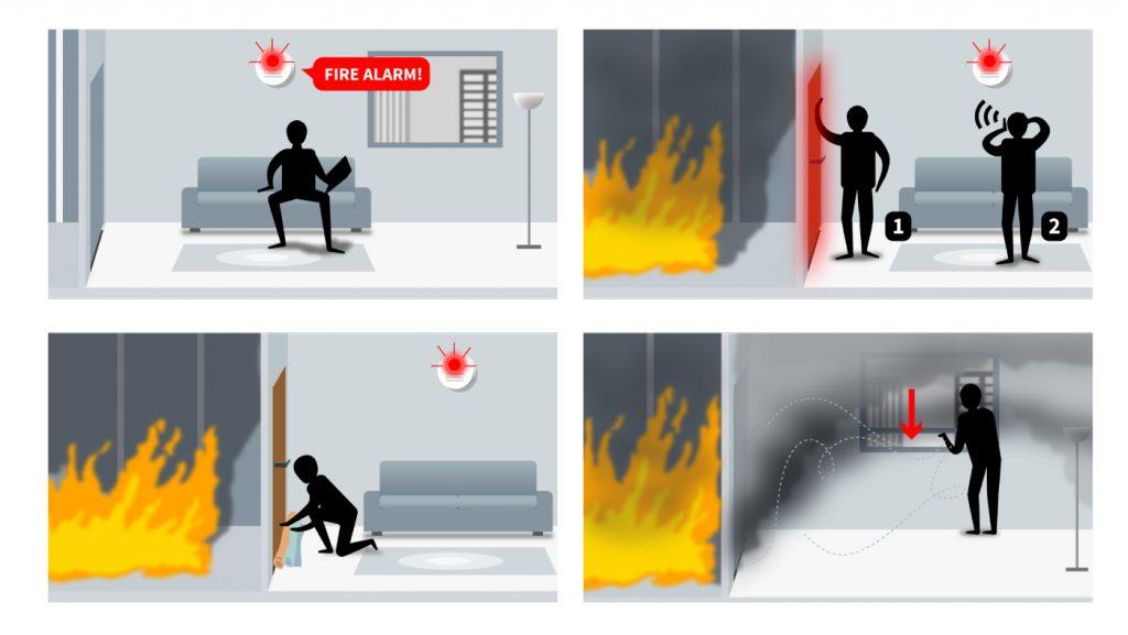 Puntos importantes sobre cómo actuar frente a un incendio