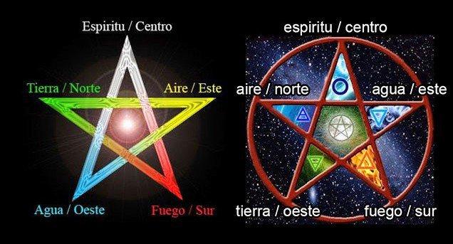 Qué es un pentagrama