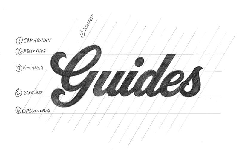 ¿Cómo hacer un buen lettering?